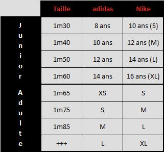 Pantalon de jogging gris Nike homme taille S ... Correspondances des tailles  Errea   Haut de page   cfdb15f1415